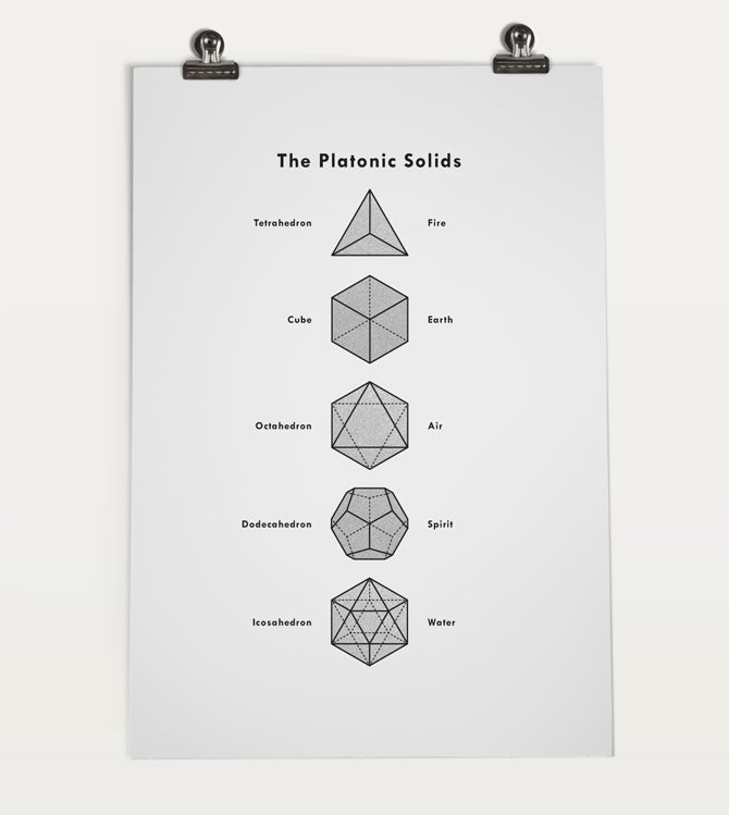 Image of The Platonic Solids