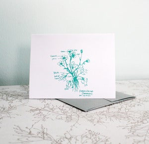 Image of lovely botanical diagram - blank flower note card