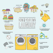 Image of How To Do Your Own Laundry