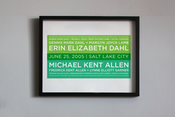 "Image of 4 Generation Converge Family Tree | 16""x20"" with date & location"