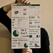 Image of 2011 Annual Report Infographic Poster