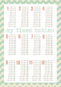 Image of Learn Your Times Tables Chart Multiplication