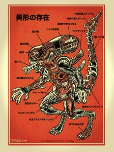 Image of ANATOMY OF THE XENOMORPH PRINT