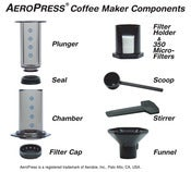 Image of Aeropress