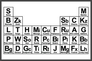 Image of Periodical Table of Dance
