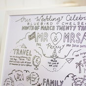 Image of Personalised Wedding Guest Illustration